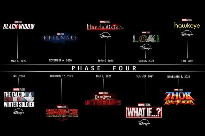 marvel phase four films