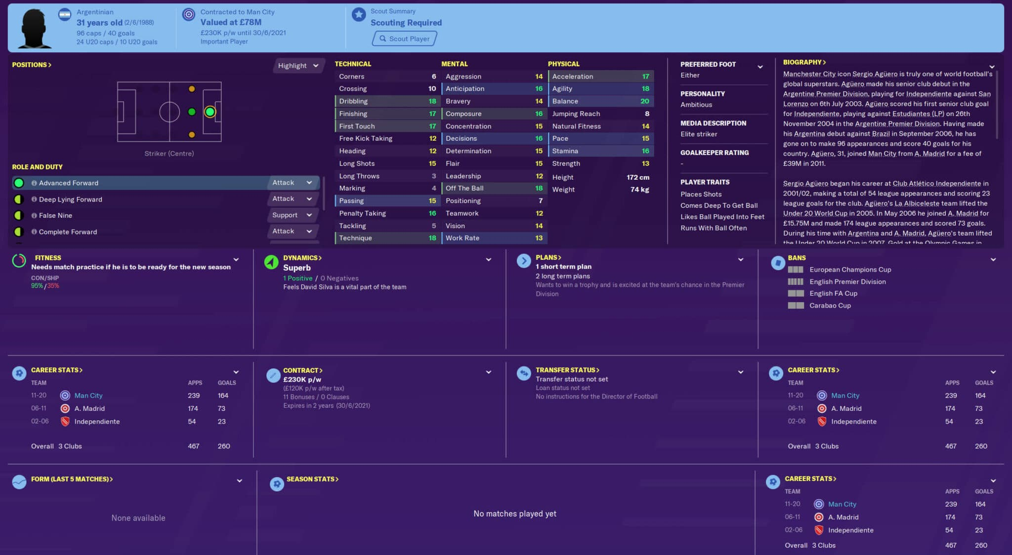 fm20 aguero Football Manager 2020 Best Players