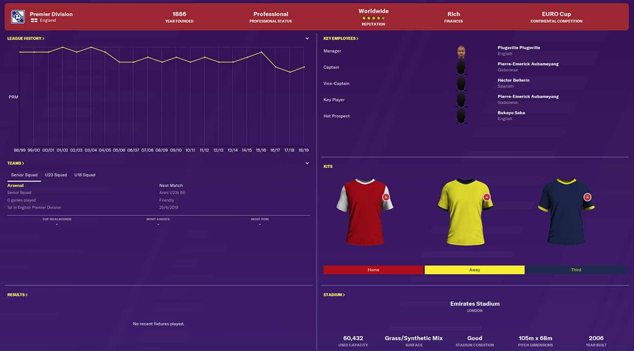 fm20 arsenal squad football manager 2020 teams to manage