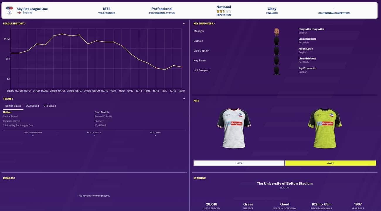 fm20 bolton football manager 2020 teams to manage