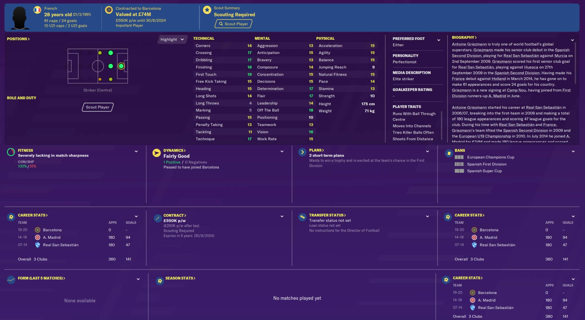 fm20 griezmann Football Manager 2020 Best Players