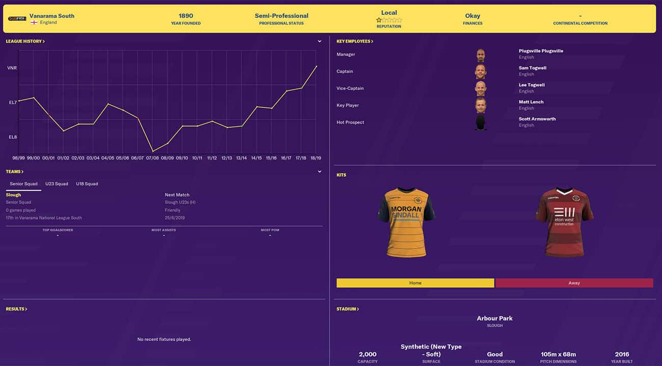 fm20 slough football manager 2020 teams to manage