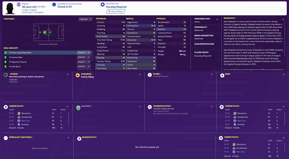 fm20 rodwell fm20 free transfers