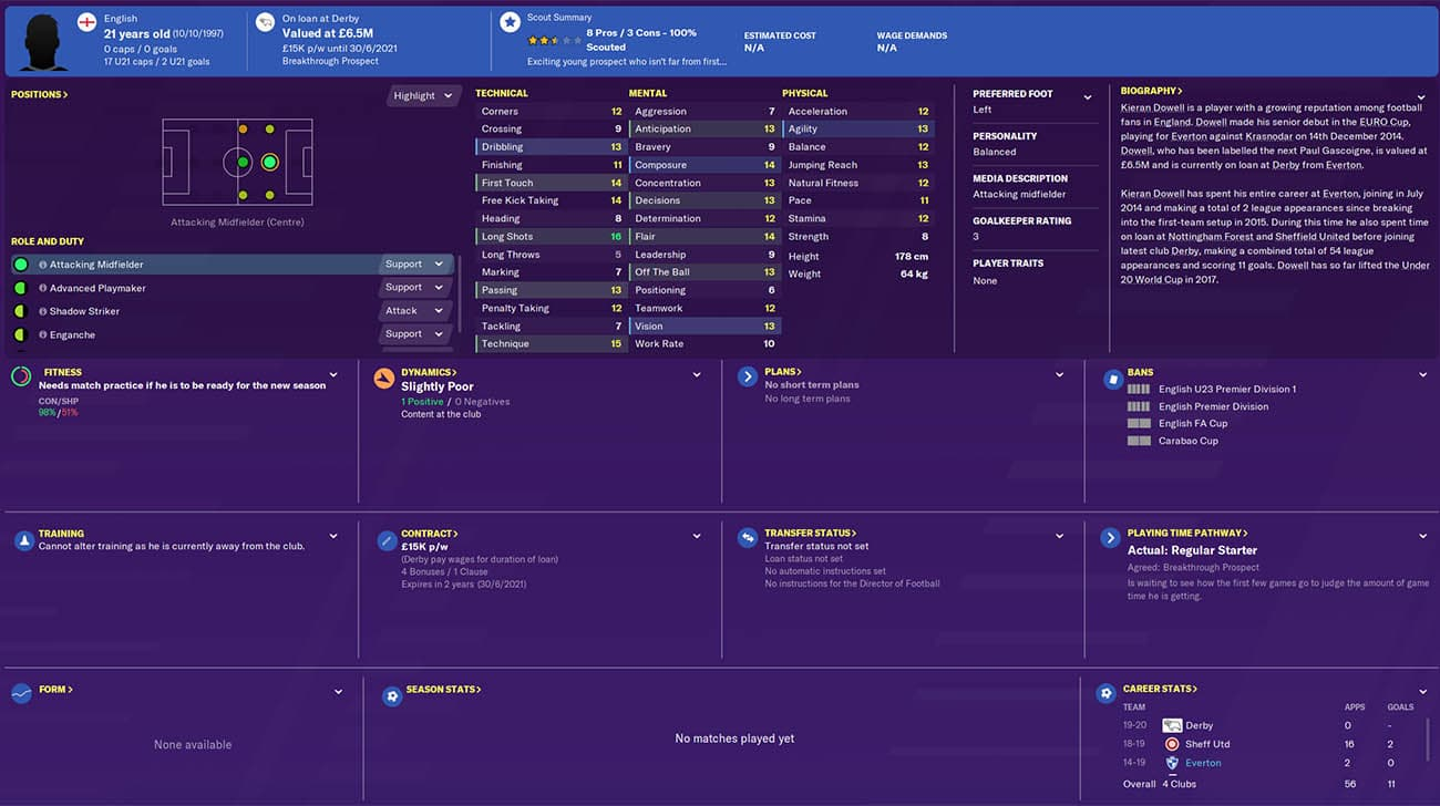 fm20 dowell Football Manager 2020 Everton