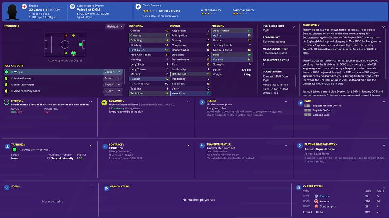 fm20 walcott Football Manager 2020 Everton FM20 Everton