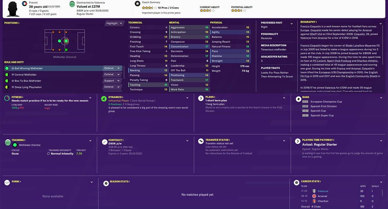 fm20 coquelin Football Manager 2020 valencia